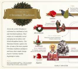 the history of the tradition about infographics and data visualization cool
