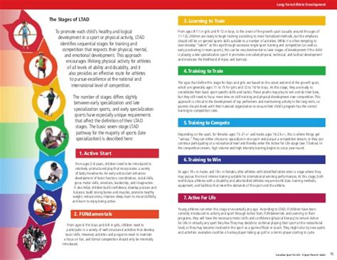 ltad  sport parents guide
