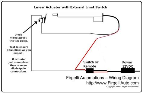 External Limit Switch Kit For Actuators