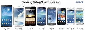 Samsung Galaxy Size Chart
