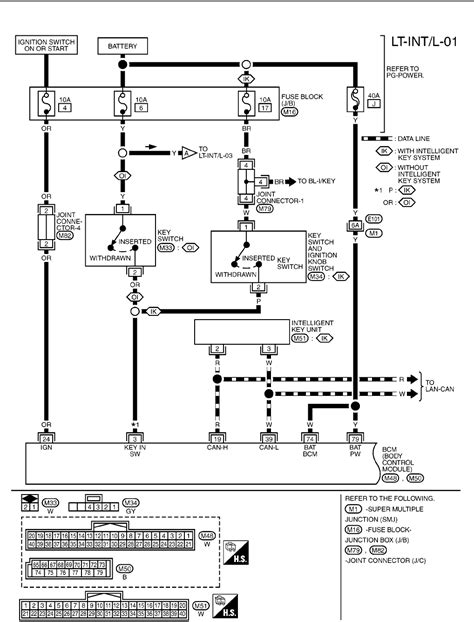 wiring diagram nissan micra k12 wiring library