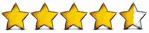 Chill | St. Pete Beach | Resturant Reviews | Top Ten ...