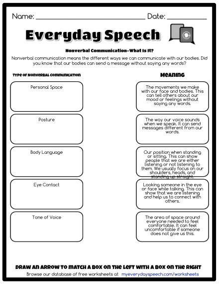 Nonverbal Communicationwhat Is It?  Monarch Club Social Skills Program  Pinterest Worksheets