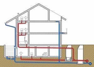 Norme Evacuation Eau Usée : plomberie combles conseils et astuces d 39 am nagement ~ Farleysfitness.com Idées de Décoration