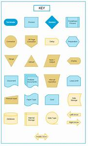 Process Flow Diagram Key