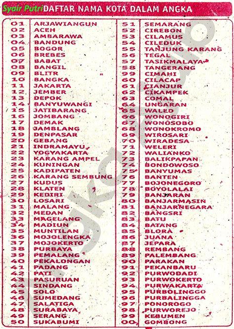 nama kota  angka nomor kota togel indonesia