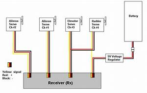 Attachment Browser  Dlg Servo Wiring Diagram Jpg By Az