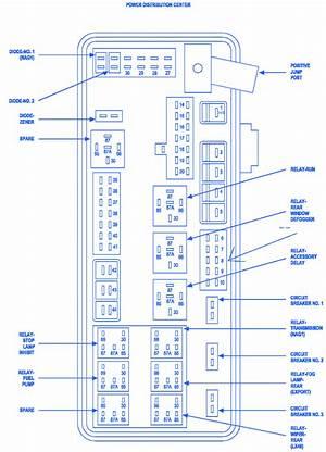 2003 Pt Cruiser Wiper Wiring Diagram Brian Smith 41413 Enotecaombrerosse It