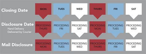trid interactive calendar calendar template