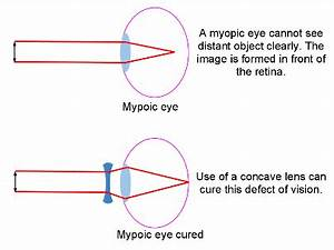 a person cannot see the object farther from 12m from the ...