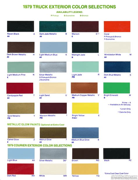 interior paint comparison chart dupli color paint chart