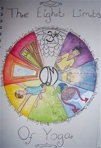 Face Painting Chart Eight Limbs Of Yoga Chart How To Make A Drawing