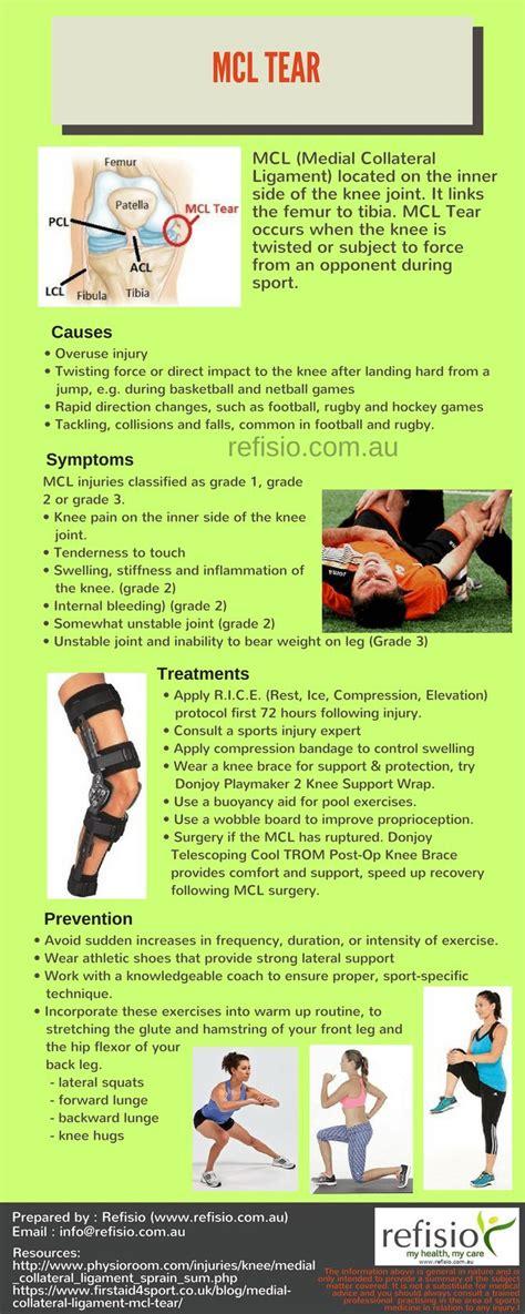 best 25 mcl knee brace ideas on pinterest mcl brace