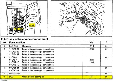S80 Wiring Diagram S80 2001 Volvo Fan by Volvo Xc90 Transmission Parts Diagram Downloaddescargar