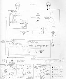 Ford Tractor Approx Wiring Diagram Free Guide Manual