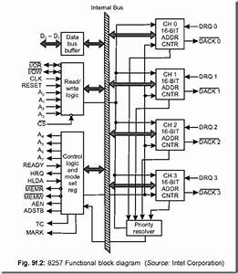 chevy truck fuse block wiring diagrams chevy truck With chevy wiring diagrams furthermore 1971 el camino gold in addition 1955
