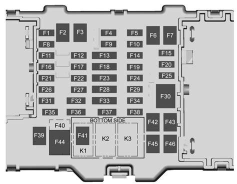 Chevrolet Colorado Fuse Box Diagram Carknowledge