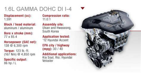 Hyundai Engine Diagram Of 1 6l by Hyundai 1 6l Dohc Di I 4 Wardsauto
