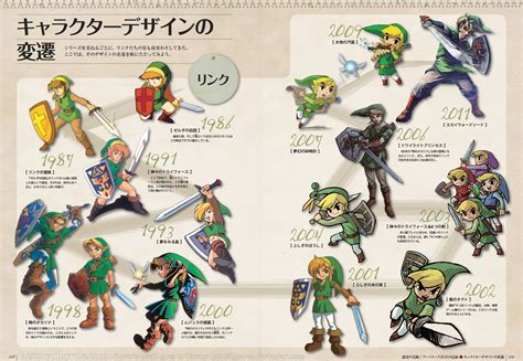 The Legend Of The Legend Of Zelda Timeline Theory Churchmag