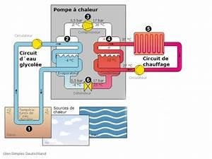 Prix Pompe à Chaleur Eau Eau : pompe chaleur air eau melun paris orl ans ile de france ~ Premium-room.com Idées de Décoration
