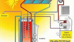Wärmepumpe Vs Gas : heatpumps and solar make money from home speed wealthy ~ Lizthompson.info Haus und Dekorationen