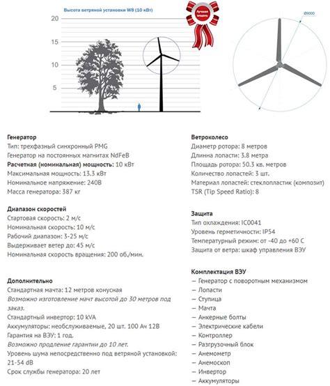 Электро ветряк – Ветрогенератор для дома — минусы и минусы.