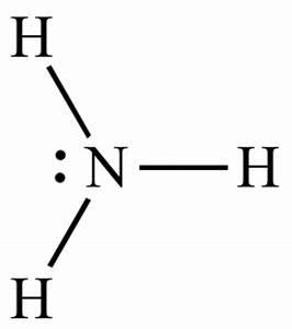 Illustrated Glossary of Organic Chemistry - Ammonia