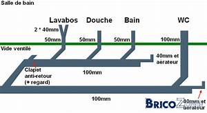 Diamètre Tuyau évacuation Eaux Usées : evacuation eau salle de bain ~ Dailycaller-alerts.com Idées de Décoration