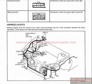 Electrical Troubleshooting Manual Hyundai Lantra 1996