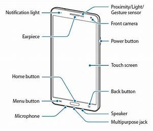 Galaxy Note 3 Device Layout