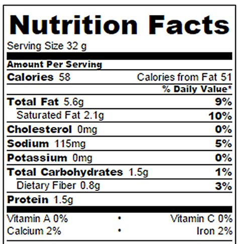 gluten  pie crust nutrition facts chocolate covered