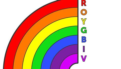what are the rainbow colors what are the colors in the rainbow sciencing