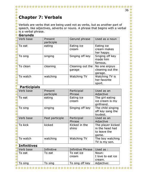 1314 Second Semester Grammar 1 Simplebookletcom