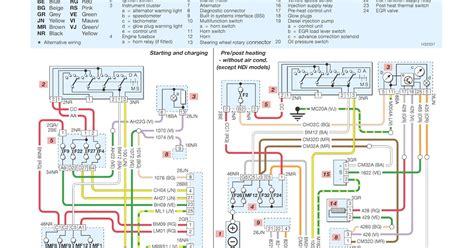 peugeot 206 rc wiring diagram 206 peugeot wiring diagrams starting charging horn pre