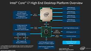 Review  Intel Core I7-5960x  22nm Haswell  - Cpu