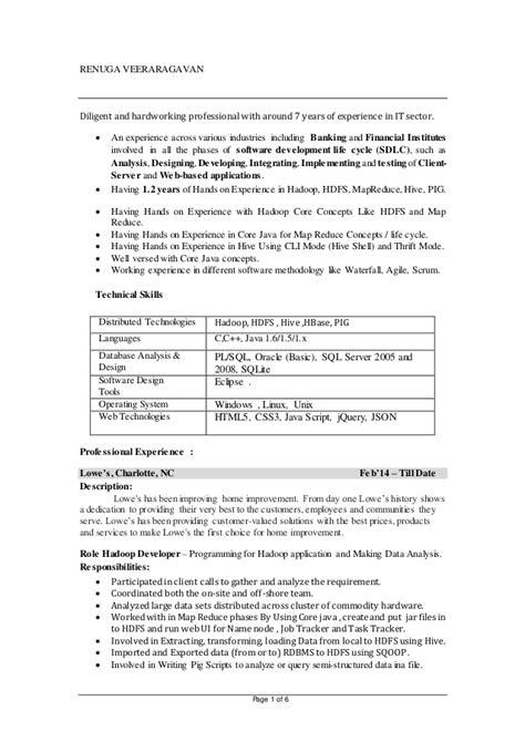 Hadoop Developer Resumes In India by Renuga Veeraragavan Resume Hadoop