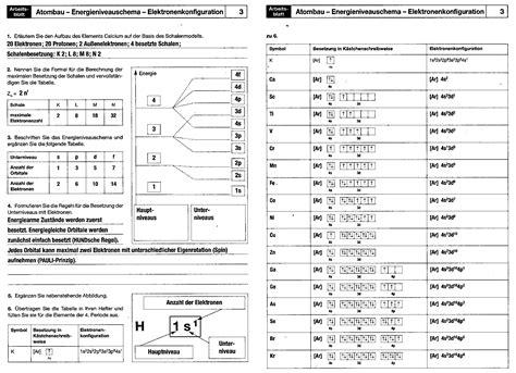 Perfect Elektronen Konfiguration Arbeitsblatt Image Collection ...