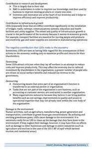 Business Management Notes