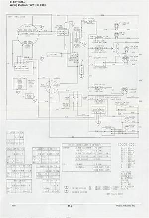 1999 Polaris Trail Boss 250 Wiring Diagram 41471 Verdetellus It