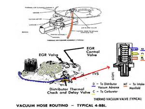 1976 chevy 350 vacuum diagram 1976 image wiring similiar 88 chevy nova engine parts diagram keywords on 1976 chevy 350 vacuum diagram