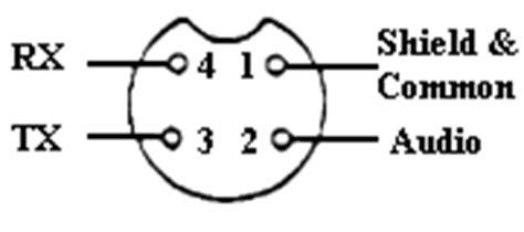 copper talk astatic mike color code