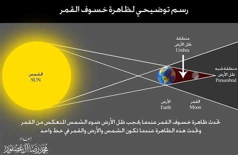 ذهاب نور القمر أو بعضه في الليل. البحرين على موعد مع أطول خسوف كلي في القرن 21 مساء الجمعة ...