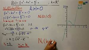 Länge Des Zyklus Berechnen : funktionenscharen nullstellen berechnen erkl rung mathehilfe24 ~ Themetempest.com Abrechnung