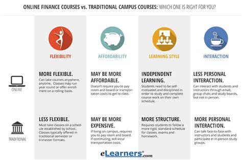 Types Of Degrees In Finance, Ba Vs Ma  Elearners. Customer Complaint Software Free. Univ Of Md Univ College Dust Particle Counter. Property Insurance Business Securing A Door. Nebraska Personal Injury Attorney. How To Become A Nursing Practitioner. Property Restoration Companies. How Much Does Pharmacy Tech Make. Can You Do A Money Order With A Credit Card
