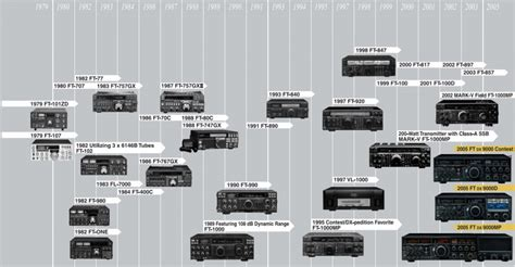 universal radio presents  yaesu ftdxd