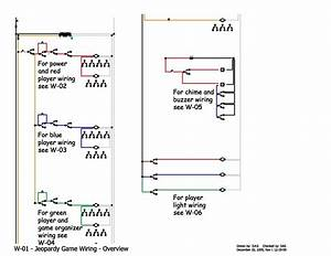 Collection Of Rotary Switch Wiring Diagram Sample