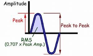 Measuring Vibration - Page 6
