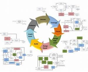 Strategic Analysis Framework - Bpi