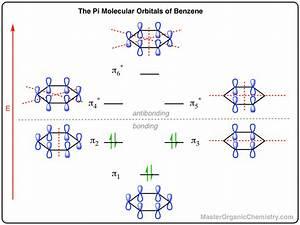 The Pi Molecular Orbitals Of Benzene  U2013 Master Organic