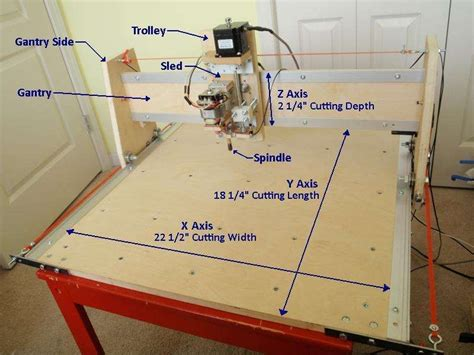 diy cnc homemade cnc cnc router plans cnc machine